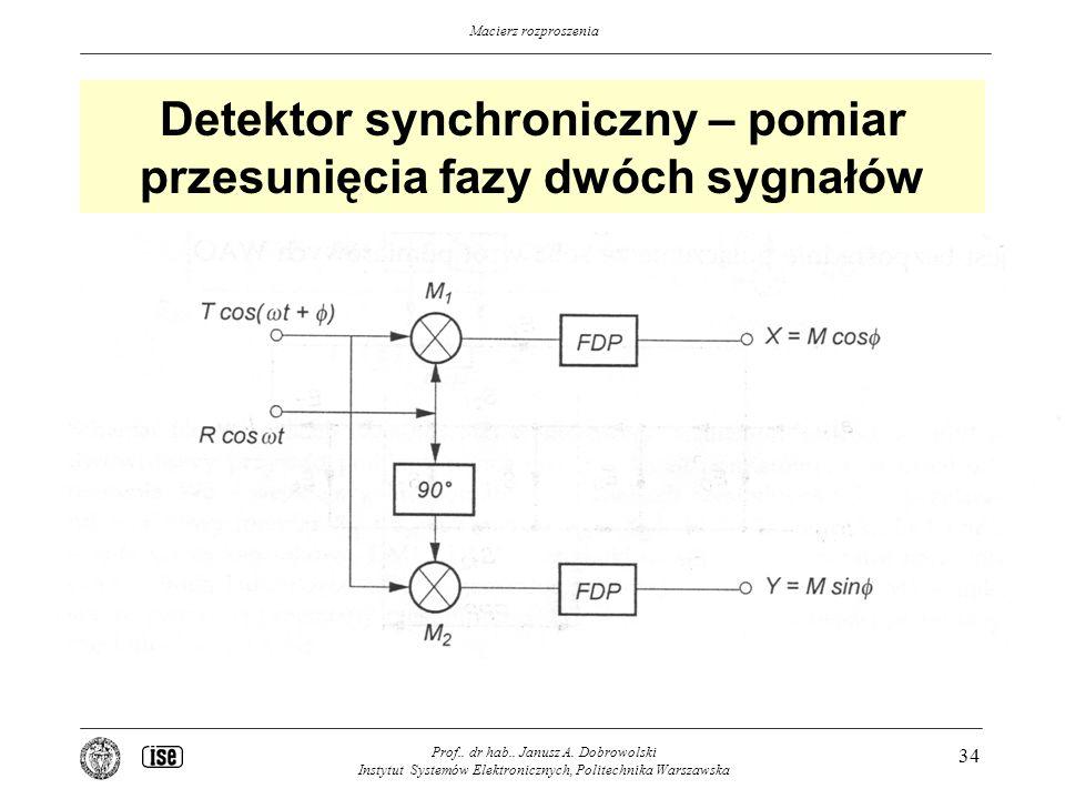 Detektor synchroniczny – pomiar przesunięcia fazy dwóch sygnałów