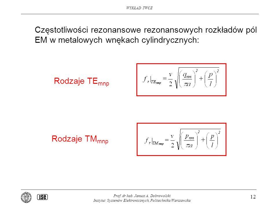 Częstotliwości rezonansowe rezonansowych rozkładów pól