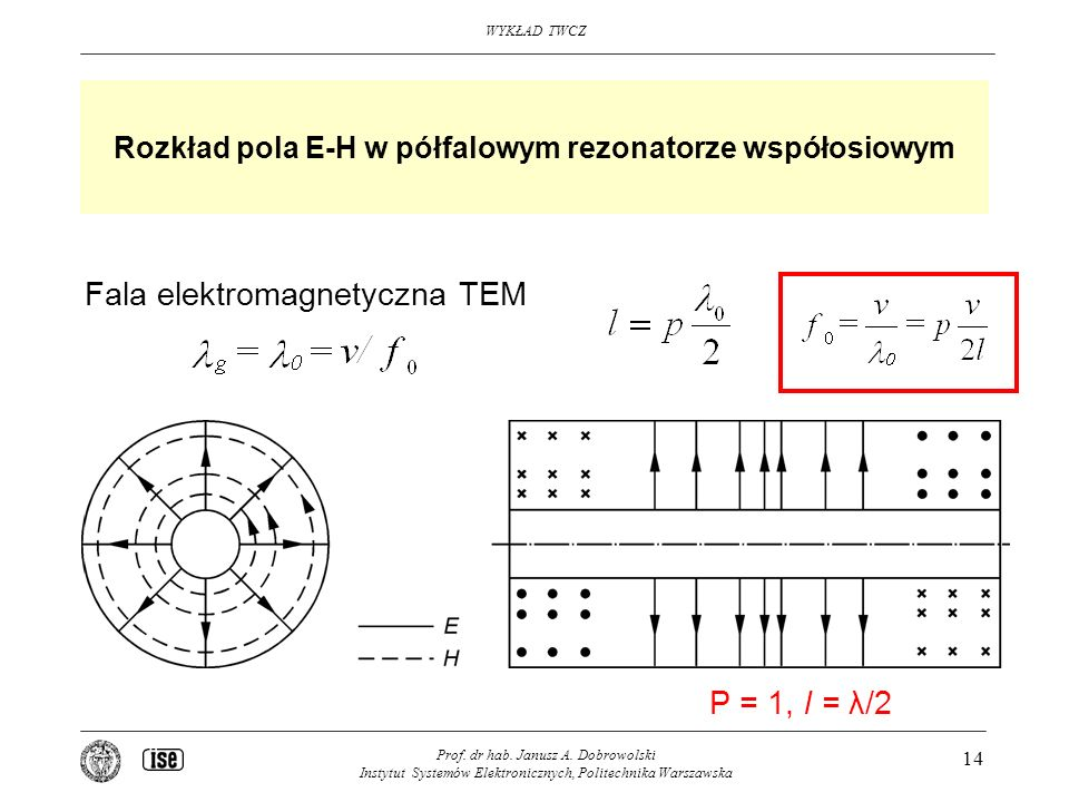 Rozkład pola E-H w półfalowym rezonatorze współosiowym
