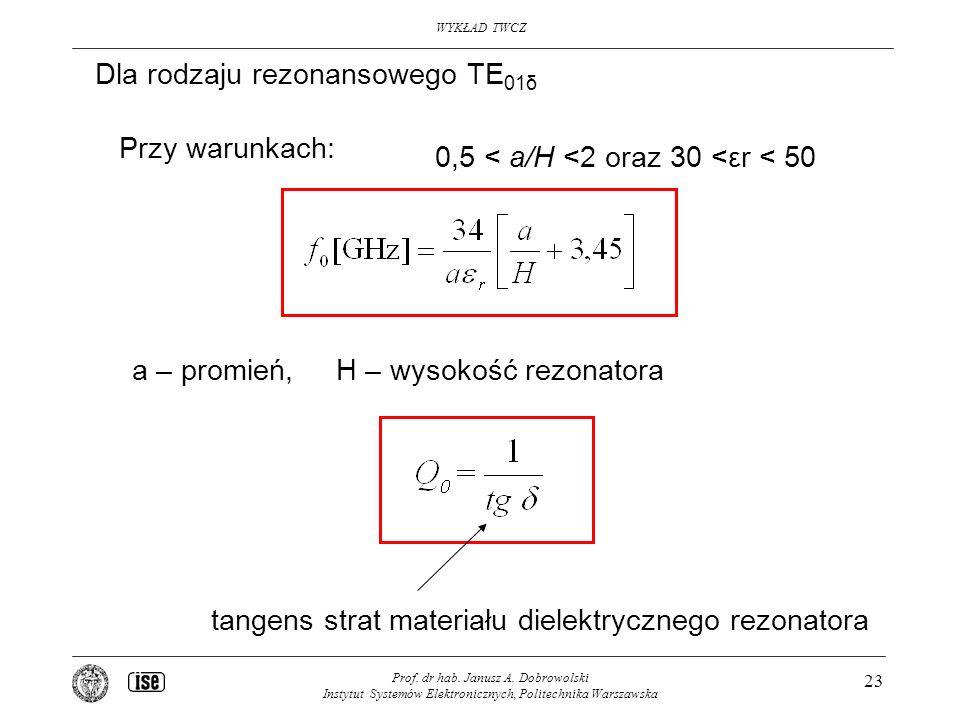Dla rodzaju rezonansowego TE01δ