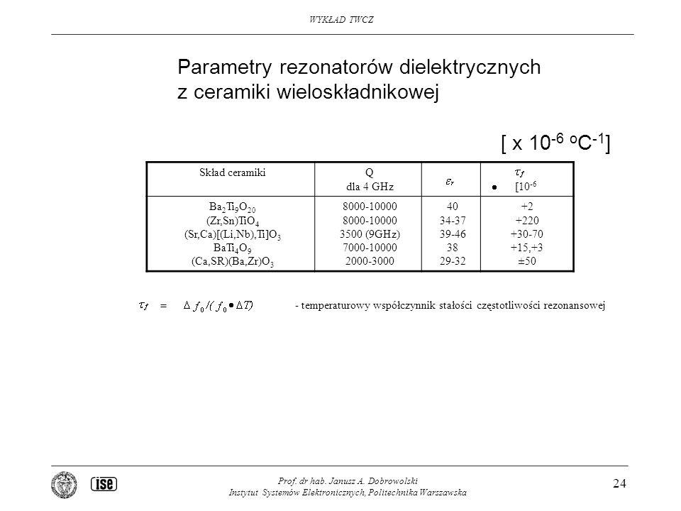 Parametry rezonatorów dielektrycznych z ceramiki wieloskładnikowej