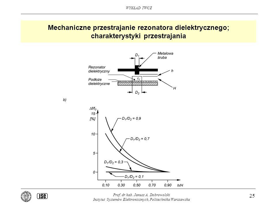 Mechaniczne przestrajanie rezonatora dielektrycznego; charakterystyki przestrajania