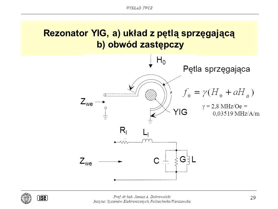 Rezonator YIG, a) układ z pętlą sprzęgającą b) obwód zastępczy