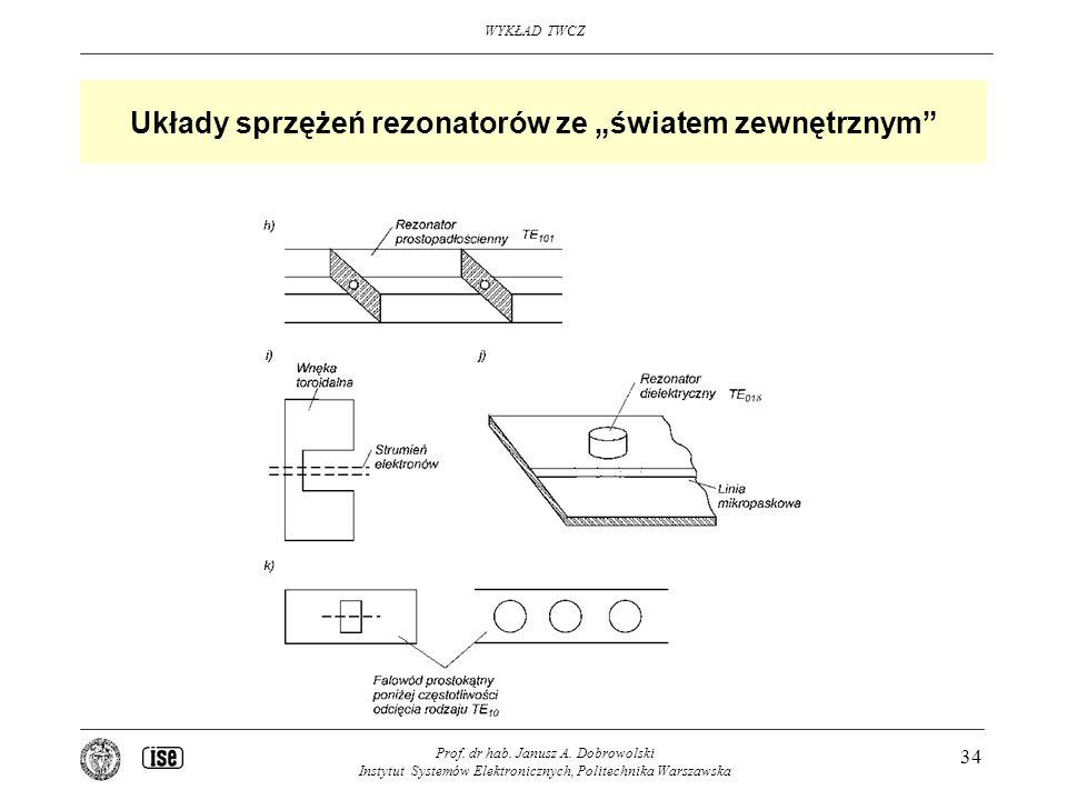 """Układy sprzężeń rezonatorów ze """"światem zewnętrznym"""