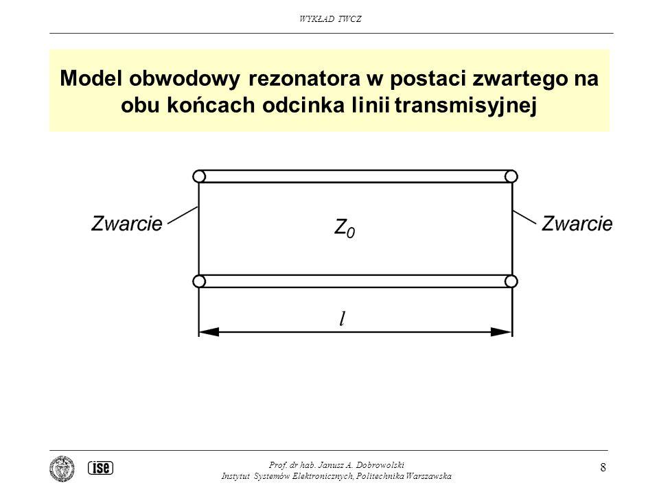 Model obwodowy rezonatora w postaci zwartego na obu końcach odcinka linii transmisyjnej