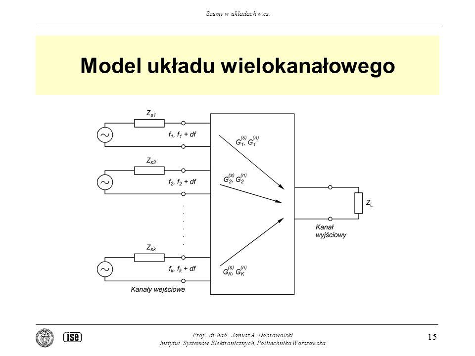 Model układu wielokanałowego