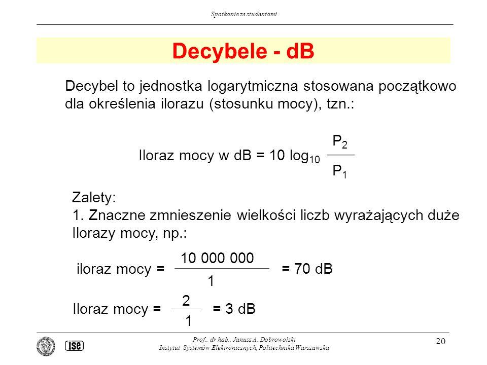 Decybele - dB Decybel to jednostka logarytmiczna stosowana początkowo