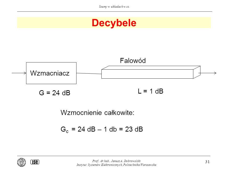 Decybele Falowód Wzmacniacz L = 1 dB G = 24 dB Wzmocnienie całkowite: