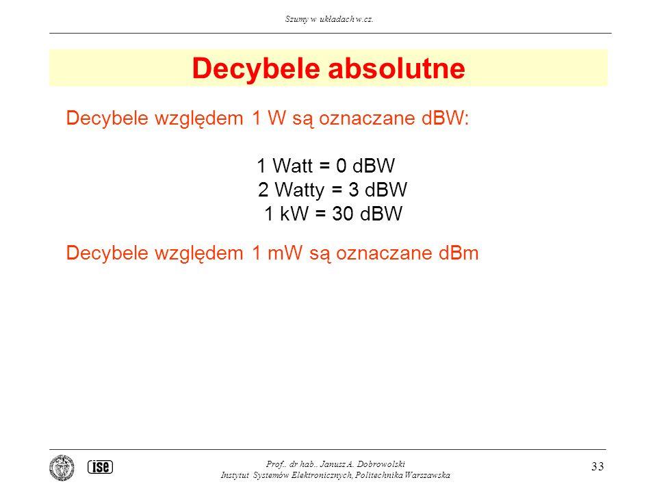 Decybele absolutne Decybele względem 1 W są oznaczane dBW: