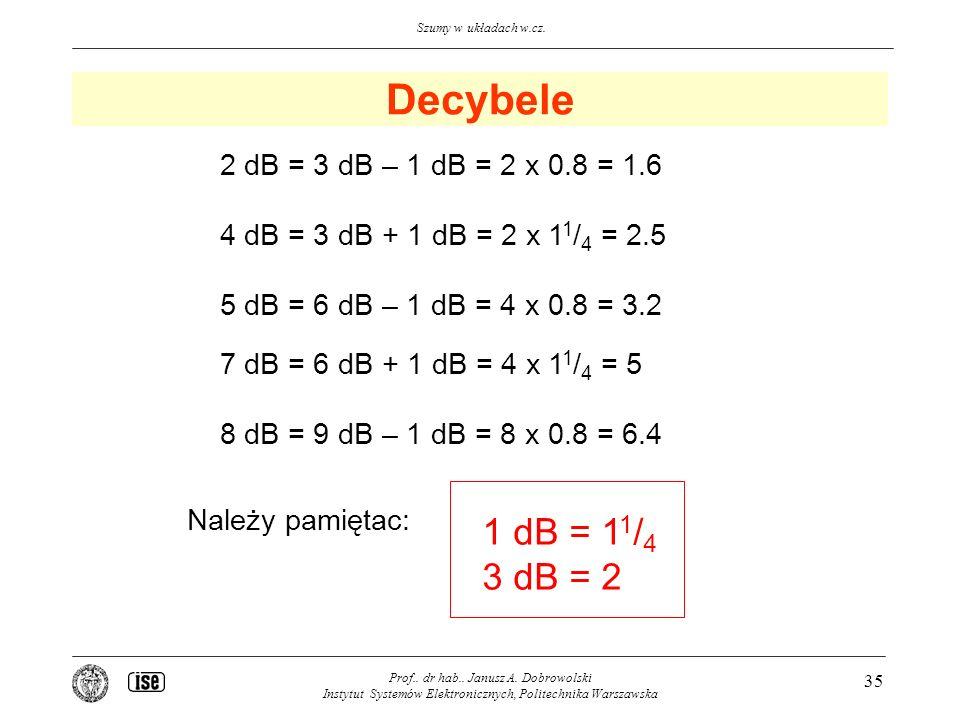 Decybele 1 dB = 11/4 3 dB = 2 2 dB = 3 dB – 1 dB = 2 x 0.8 = 1.6