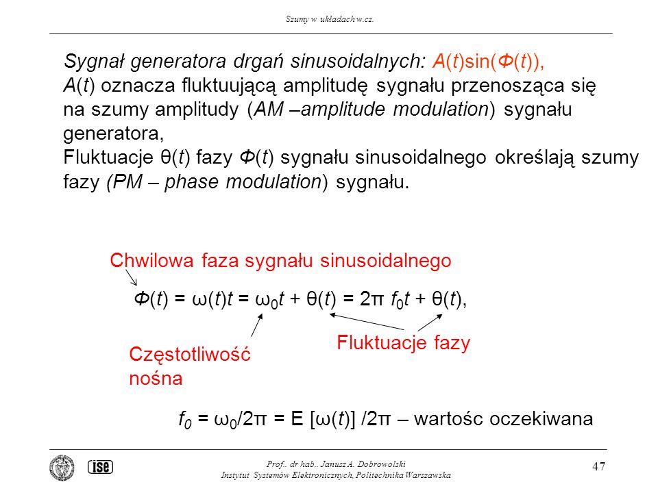 Sygnał generatora drgań sinusoidalnych: A(t)sin(Φ(t)),
