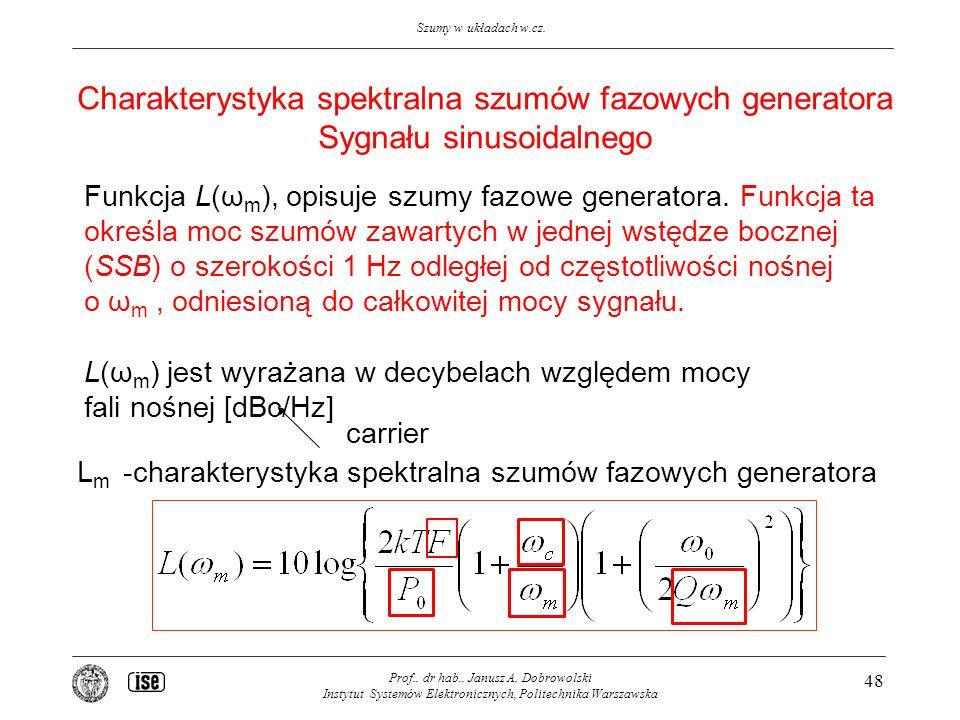 Charakterystyka spektralna szumów fazowych generatora
