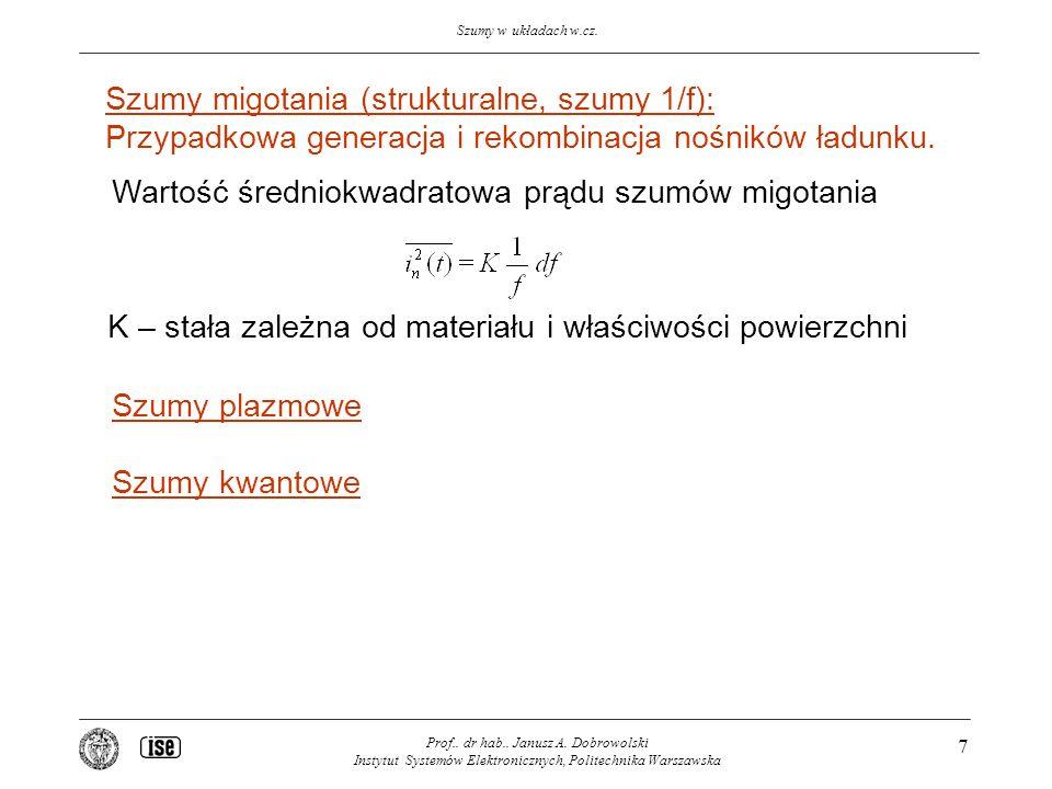 Szumy migotania (strukturalne, szumy 1/f):