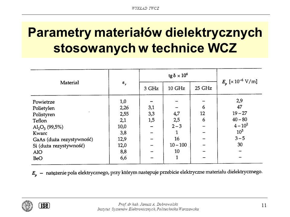 Parametry materiałów dielektrycznych stosowanych w technice WCZ