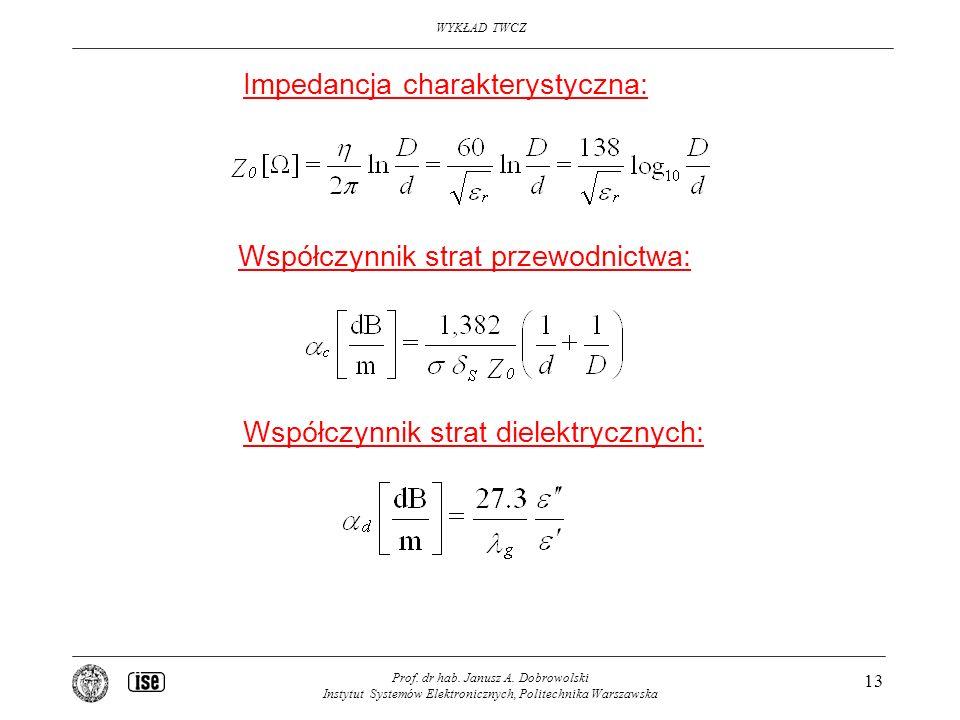 Impedancja charakterystyczna: