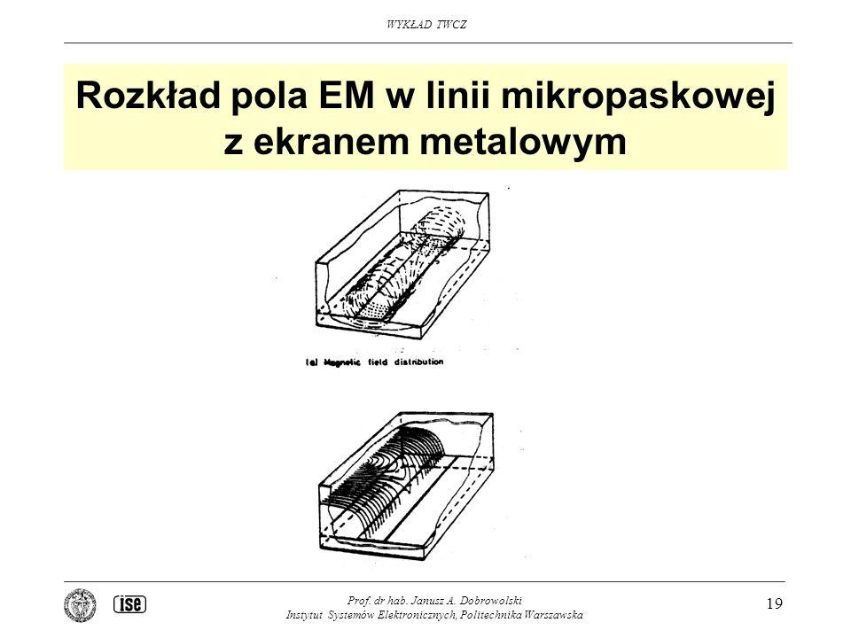 Rozkład pola EM w linii mikropaskowej z ekranem metalowym