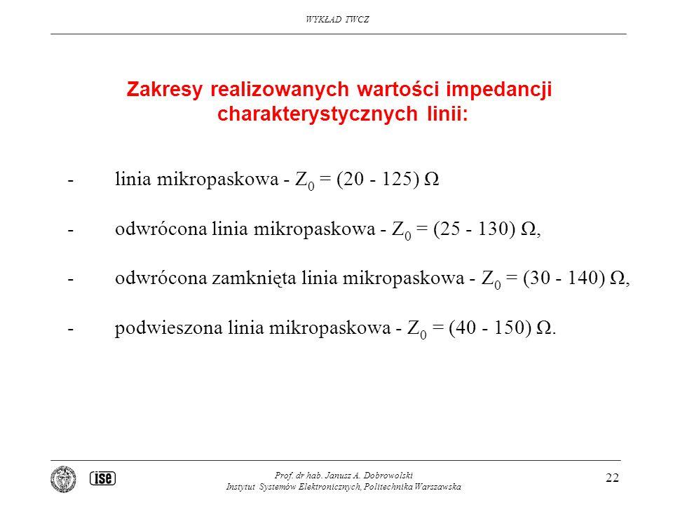 Zakresy realizowanych wartości impedancji charakterystycznych linii: