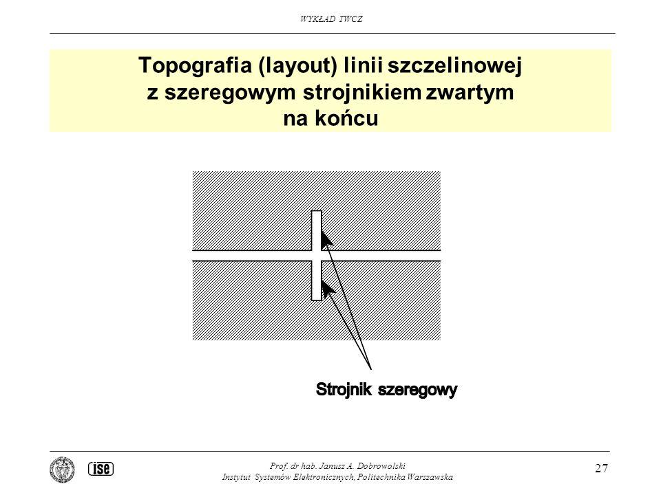 Topografia (layout) linii szczelinowej z szeregowym strojnikiem zwartym na końcu
