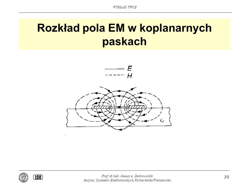 Rozkład pola EM w koplanarnych paskach