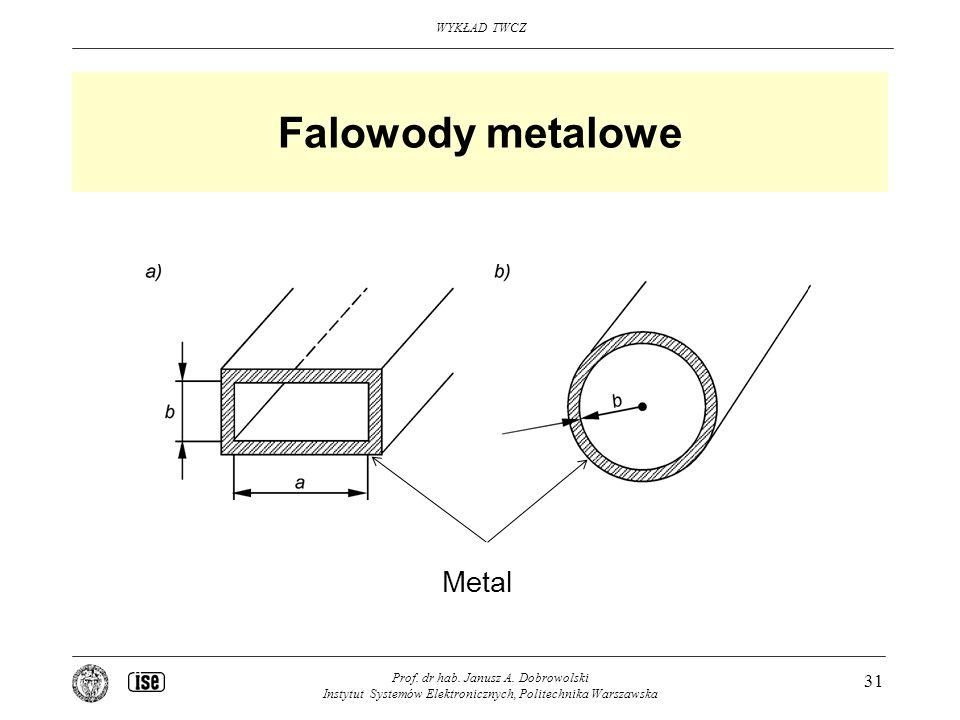 Falowody metalowe Metal