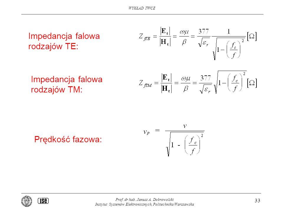 Impedancja falowa rodzajów TE: Impedancja falowa rodzajów TM:
