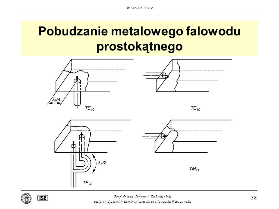 Pobudzanie metalowego falowodu prostokątnego
