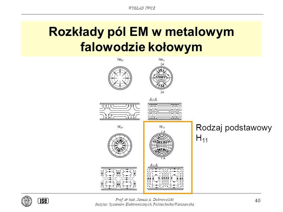 Rozkłady pól EM w metalowym falowodzie kołowym