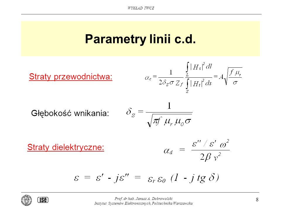 Parametry linii c.d. Straty przewodnictwa: Głębokość wnikania: