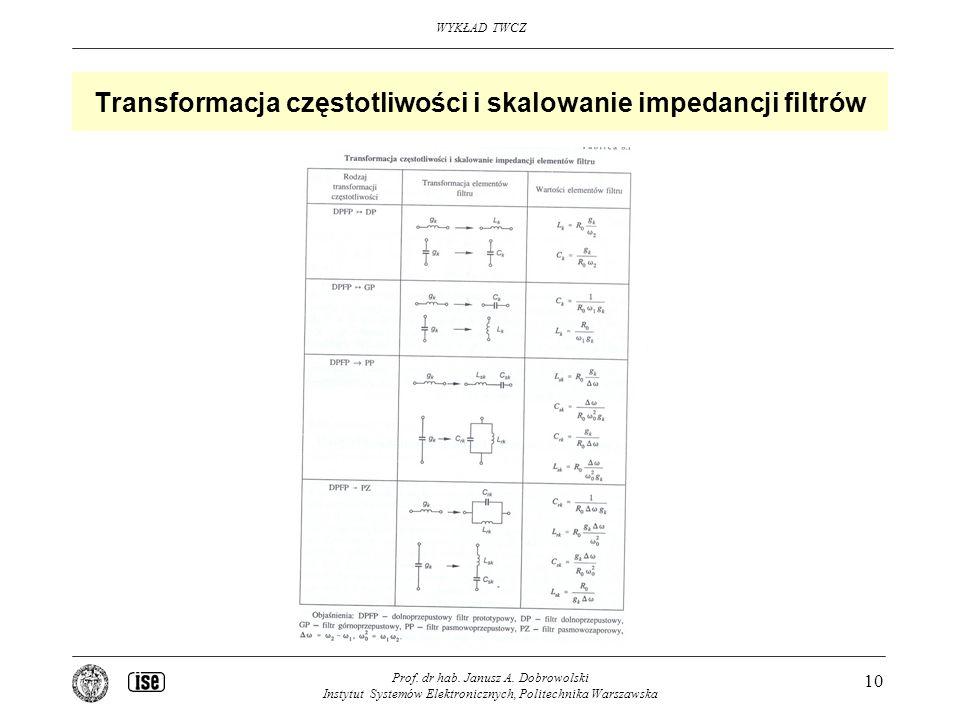 Transformacja częstotliwości i skalowanie impedancji filtrów