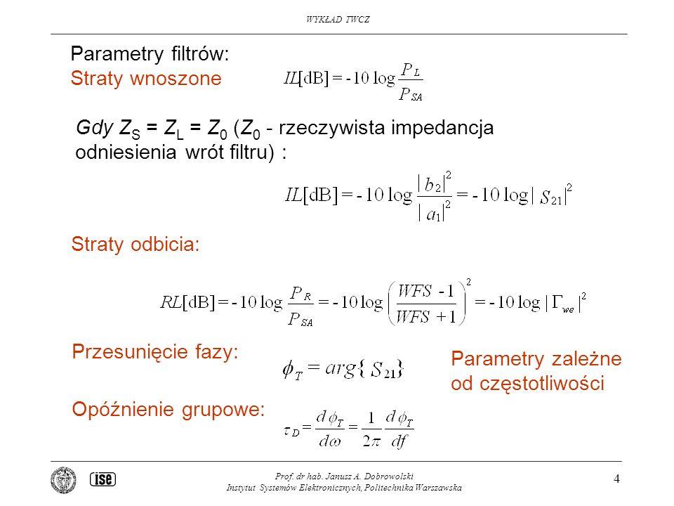 Gdy ZS = ZL = Z0 (Z0 - rzeczywista impedancja