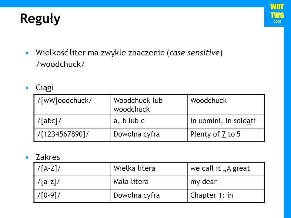 Reguły Wielkość liter ma zwykle znaczenie (case sensitive) /woodchuck/