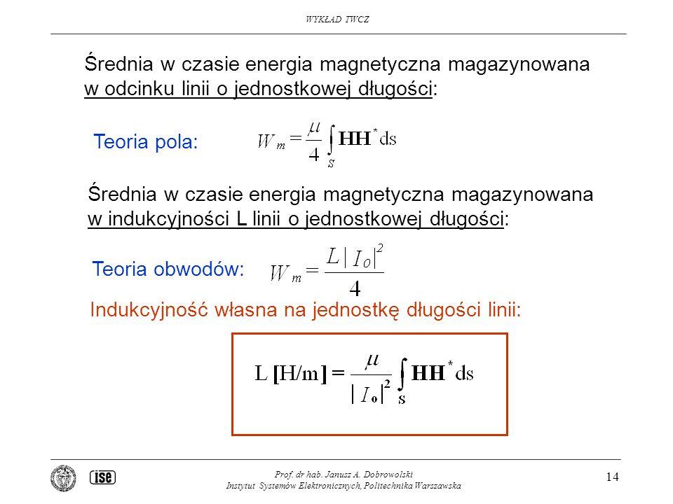 Średnia w czasie energia magnetyczna magazynowana