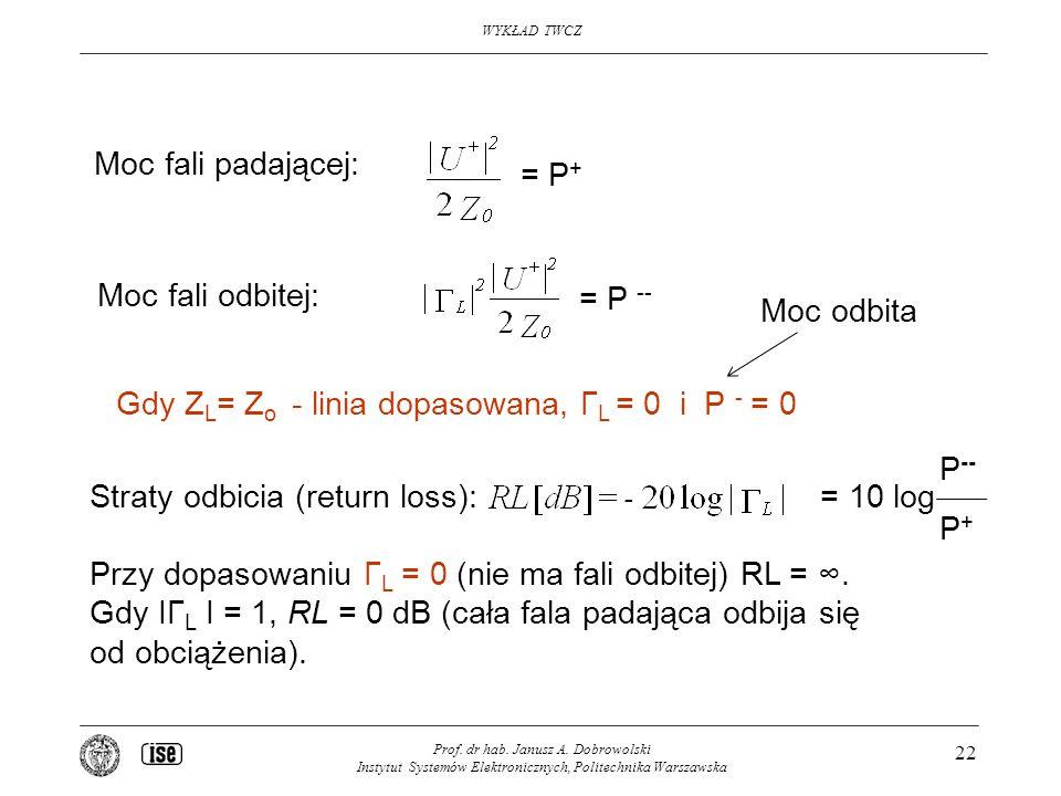 Gdy ZL= Zo - linia dopasowana, ΓL = 0 i P - = 0
