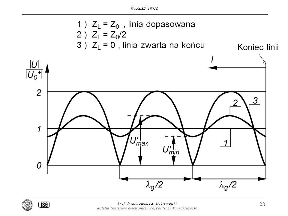 1 ) ZL = Z0 , linia dopasowana 2 ) ZL = Z0/2