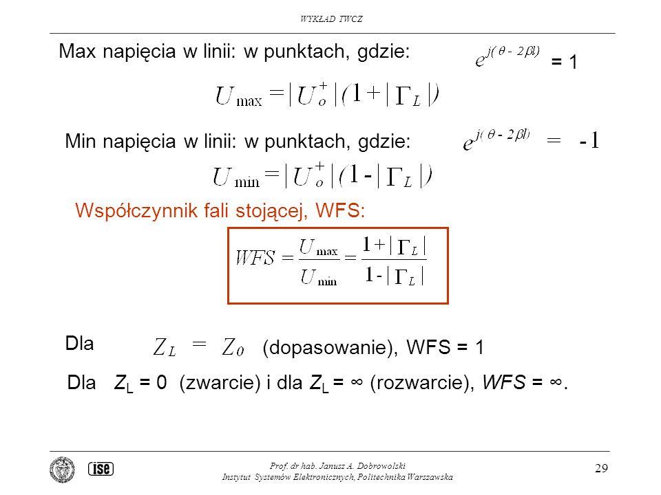 Max napięcia w linii: w punktach, gdzie: = 1