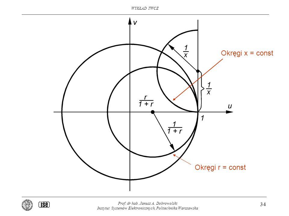 Okręgi x = const Okręgi r = const