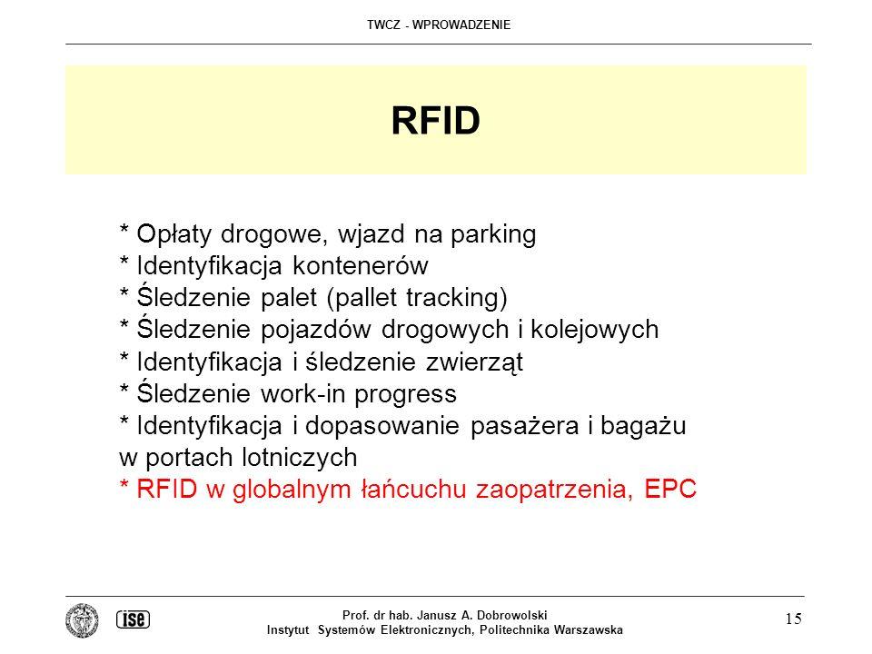 RFID * Opłaty drogowe, wjazd na parking * Identyfikacja kontenerów
