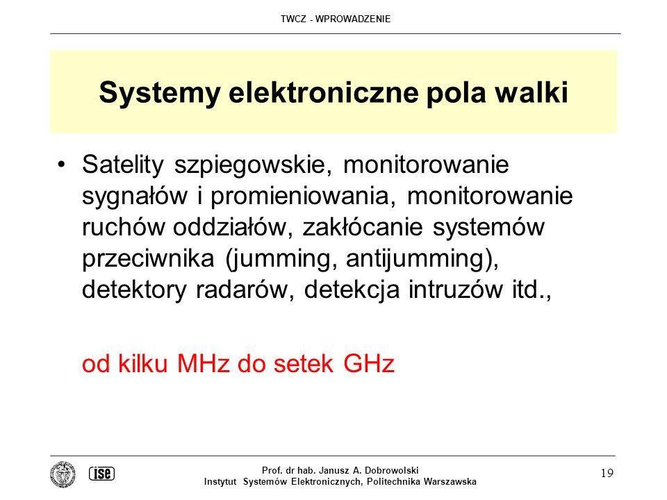 Systemy elektroniczne pola walki