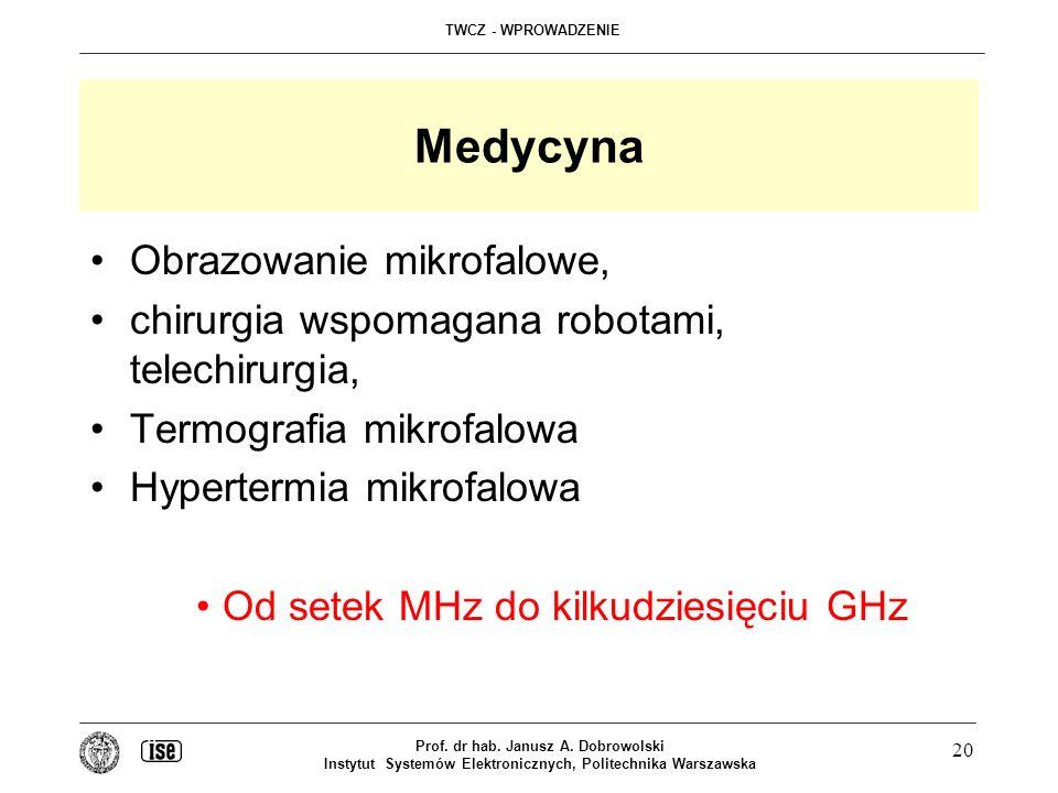Medycyna Obrazowanie mikrofalowe,