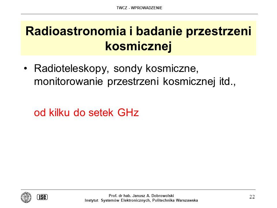 Radioastronomia i badanie przestrzeni kosmicznej