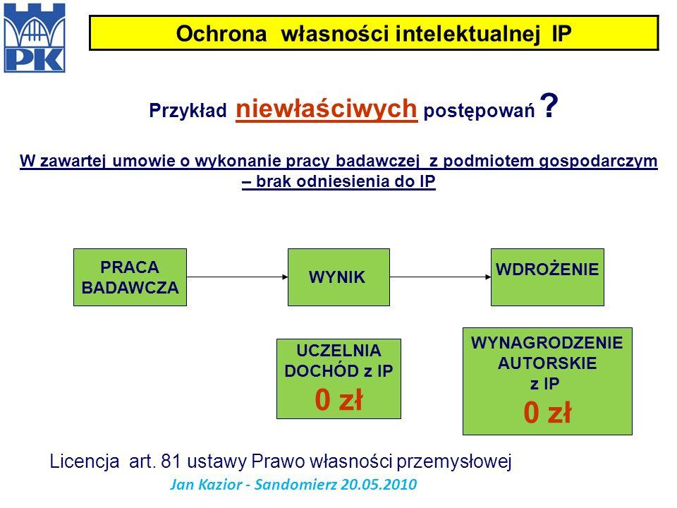 0 zł 0 zł Ochrona własności intelektualnej IP