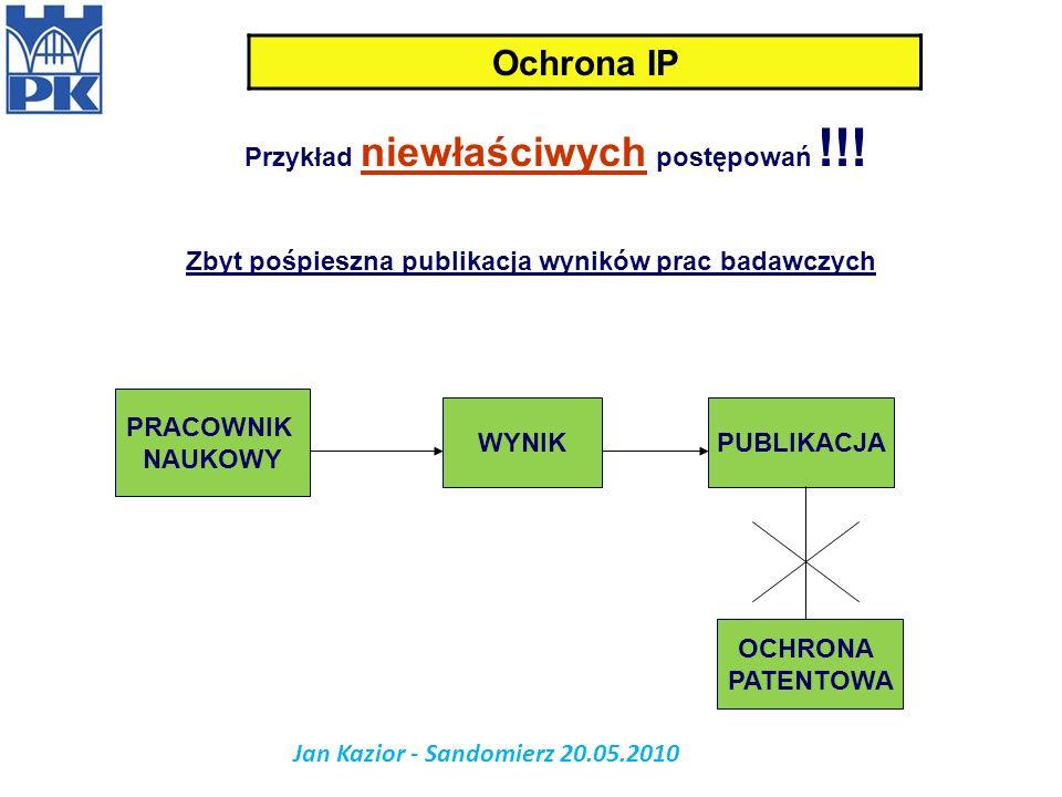 Ochrona IP Przykład niewłaściwych postępowań !!!