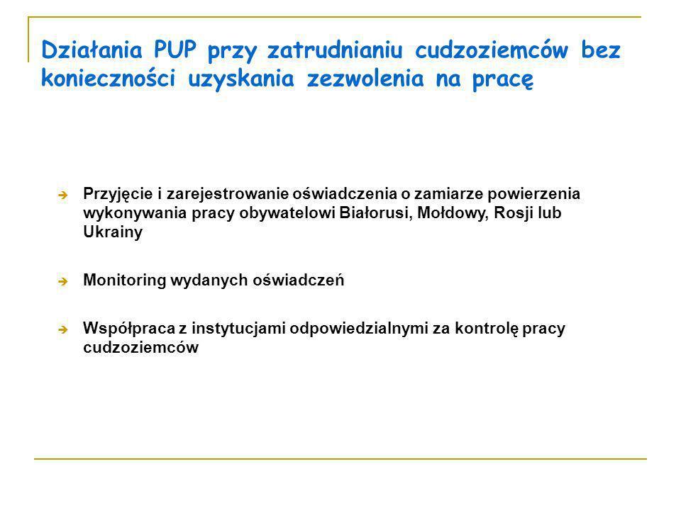 Działania PUP przy zatrudnianiu cudzoziemców bez konieczności uzyskania zezwolenia na pracę
