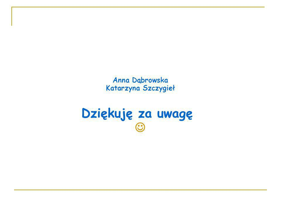 Anna Dąbrowska Katarzyna Szczygieł Dziękuję za uwagę 