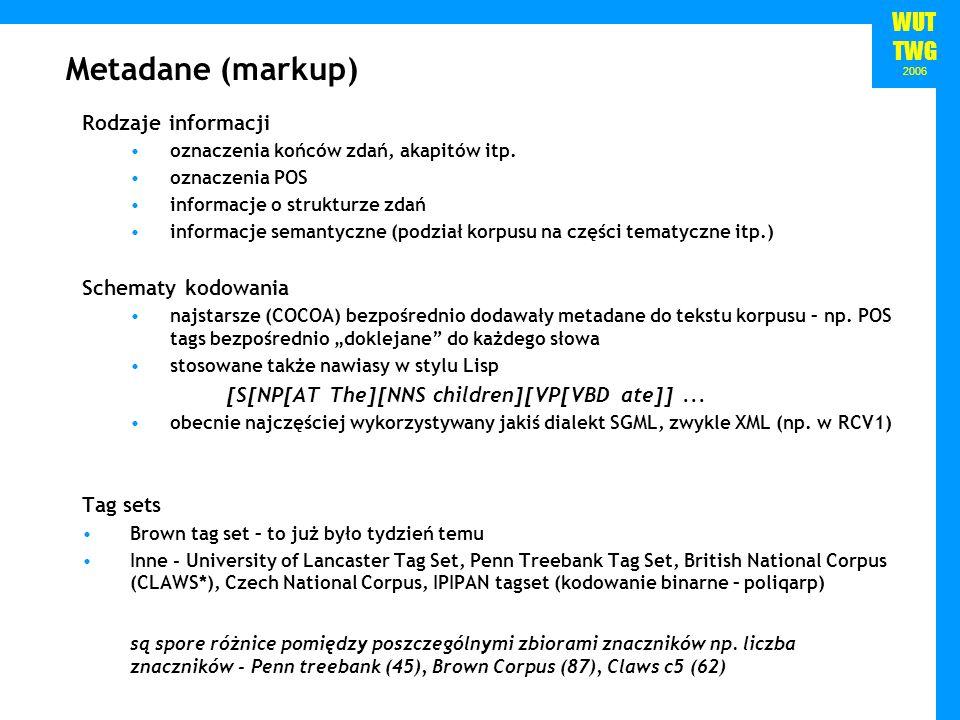 Metadane (markup) Rodzaje informacji Schematy kodowania