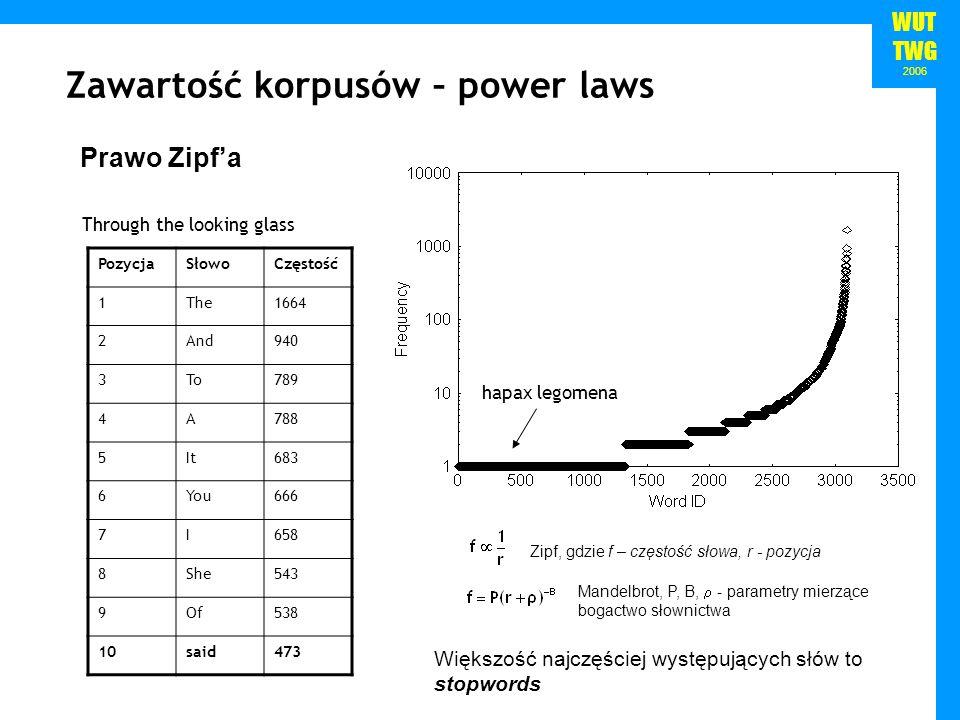 Zawartość korpusów – power laws