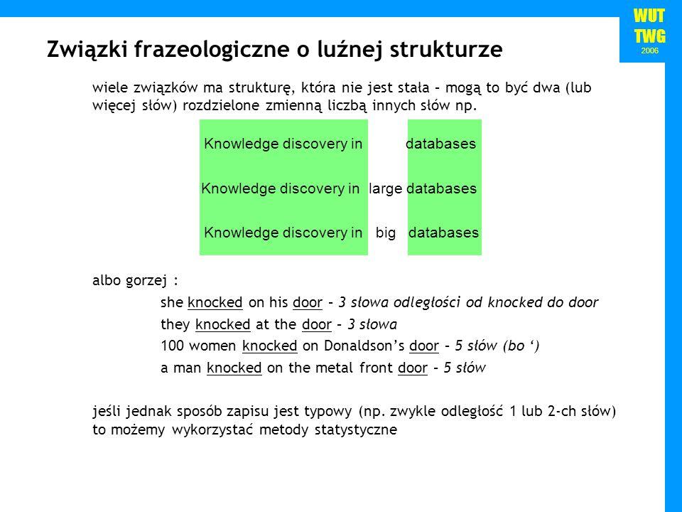 Związki frazeologiczne o luźnej strukturze