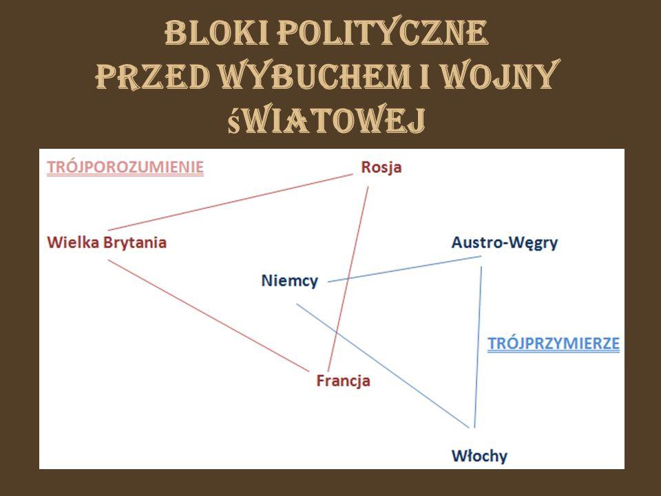 Bloki polityczne przed wybuchem I wojny światowej