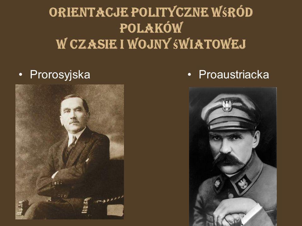 Orientacje polityczne wśród Polaków w czasie I wojny światowej