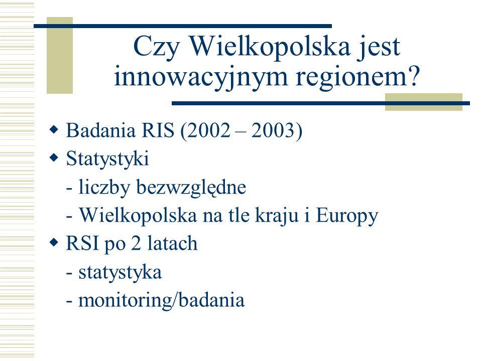 Czy Wielkopolska jest innowacyjnym regionem